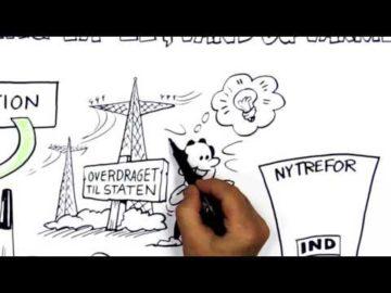 EWII - Speed Video af tegner Poul Carlsen for firma GetAjour