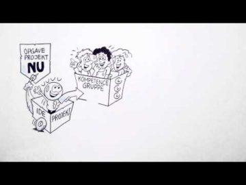 Vækst til tiden - Speed Video af tegner Poul Carlsen for firma Liftup AS