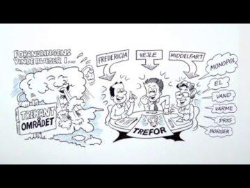 TREFOR - Speed Video af tegner Poul Carlsen for firma GetAjour