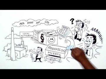 Speed Video Drawing Film - Af tegner Poul Carlsen